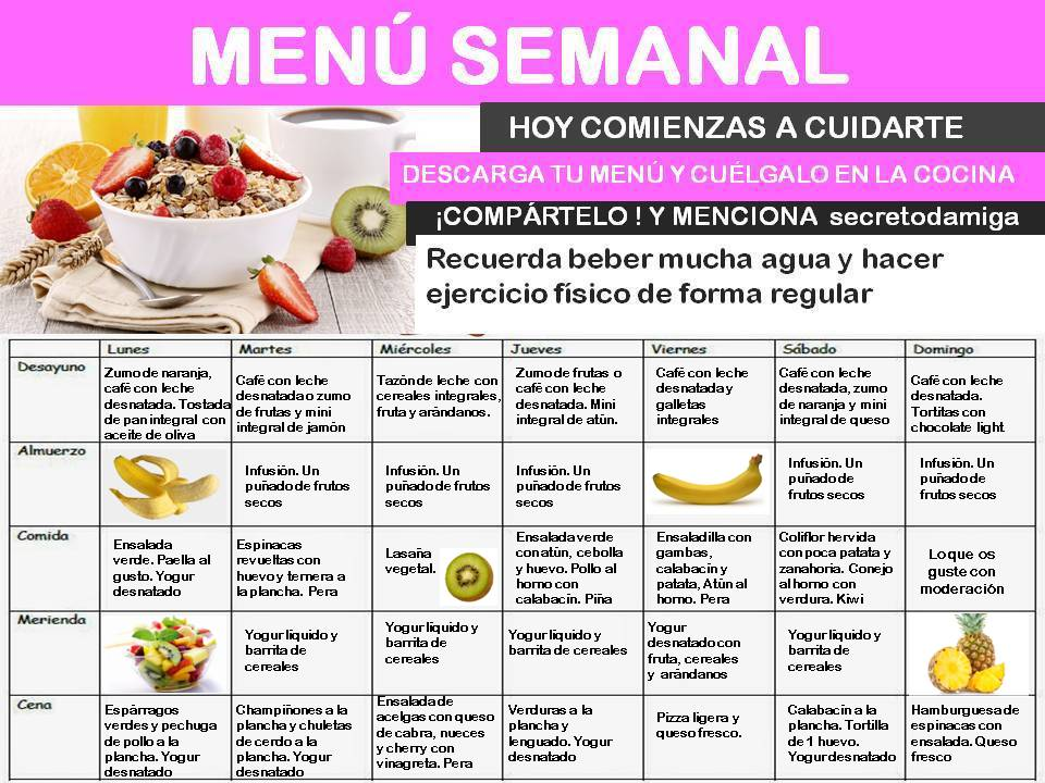 modelo de dieta balanceada para perder peso